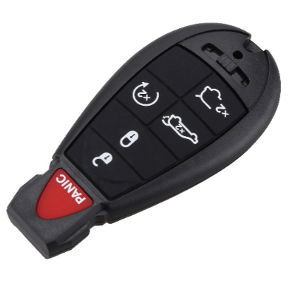 Here Is Why Losing Your Car Keys Is Not The End Of The World
